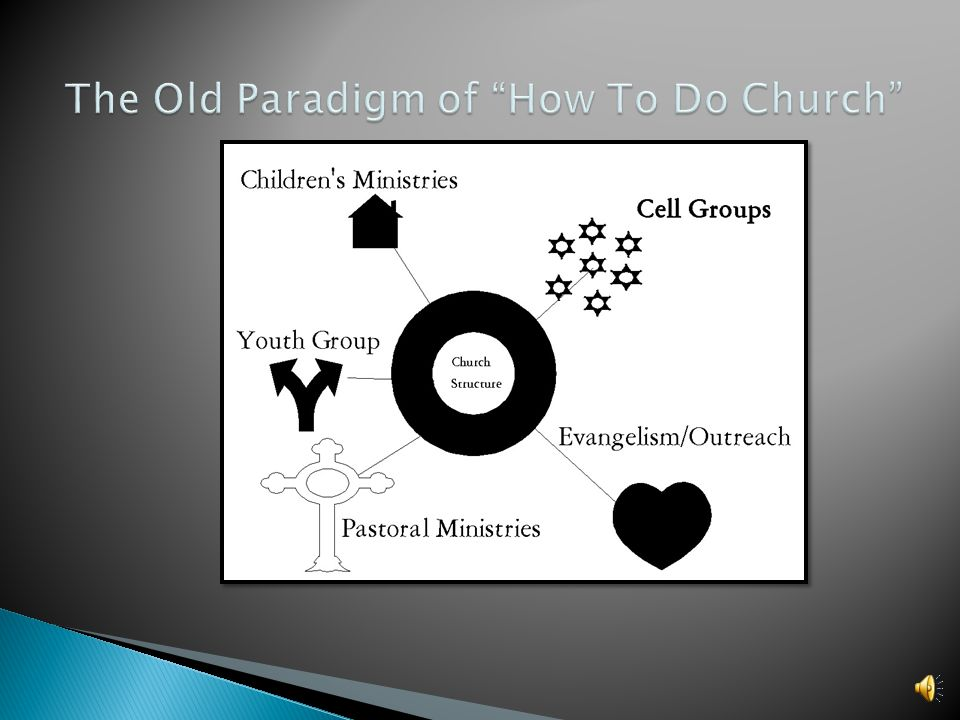 The Old Paradigm of How To Do Church