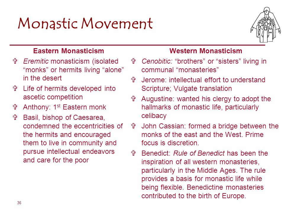 Monastic Movement Eastern Monasticism