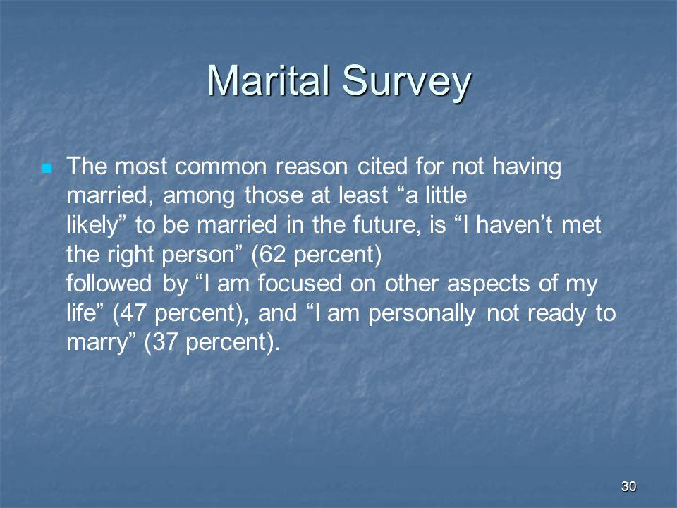 Marital Survey