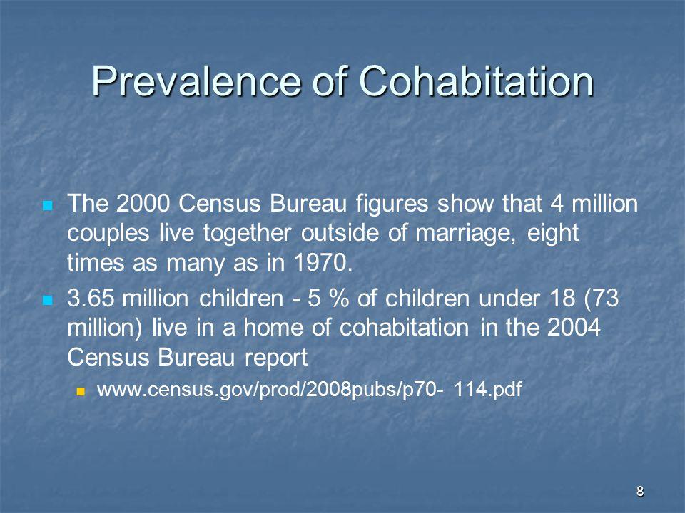 Prevalence of Cohabitation