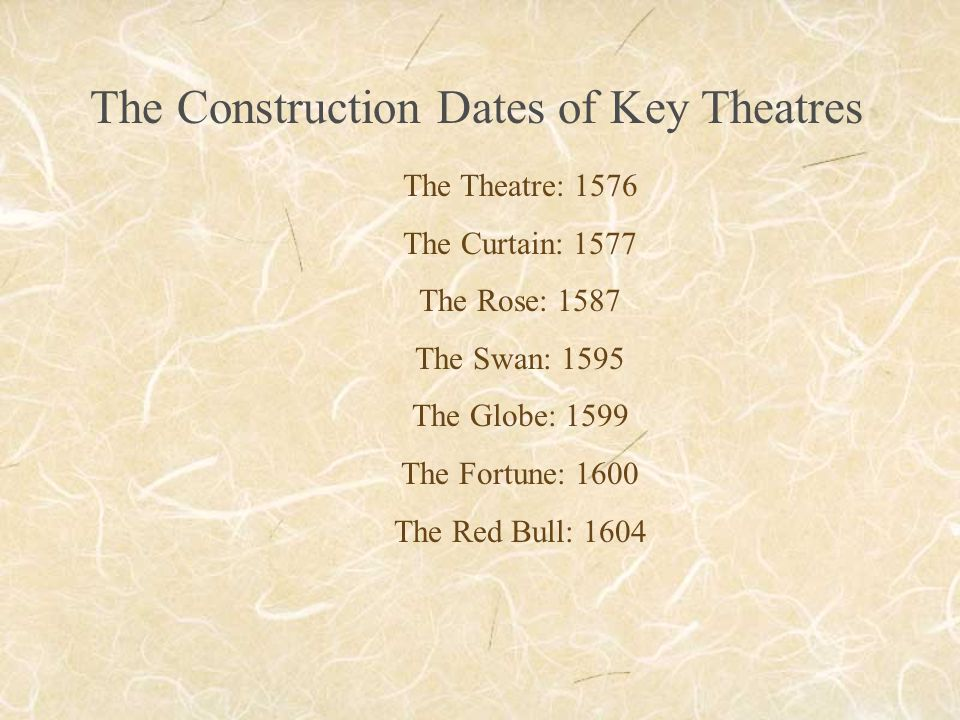 The Construction Dates of Key Theatres