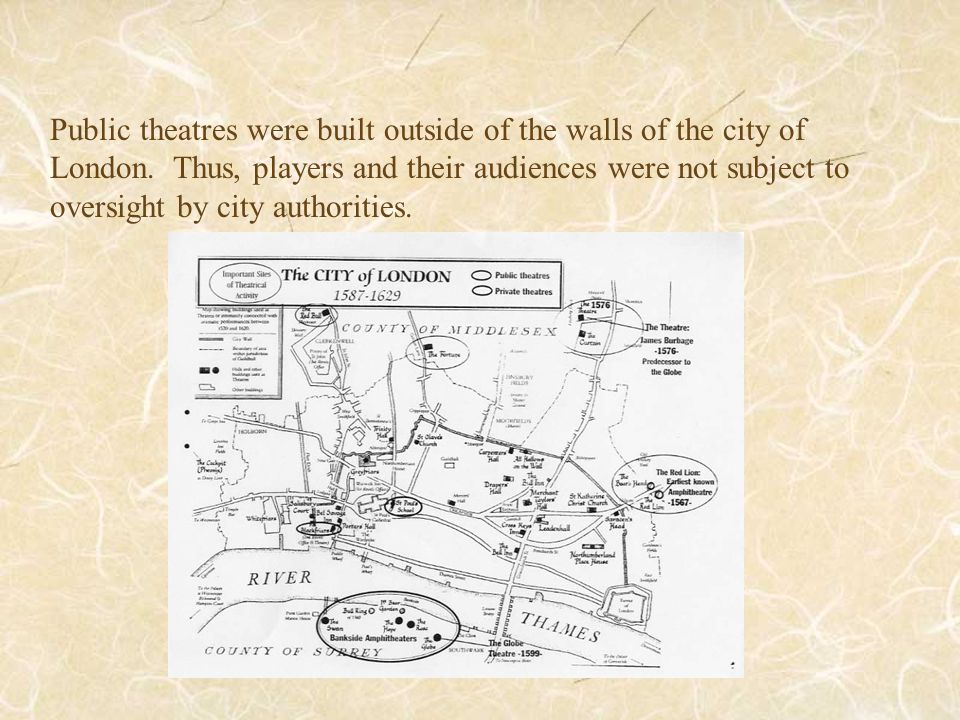Public theatres were built outside of the walls of the city of London