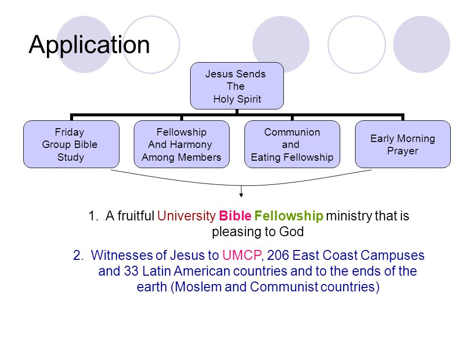 Application A fruitful University Bible Fellowship ministry that is pleasing to God.