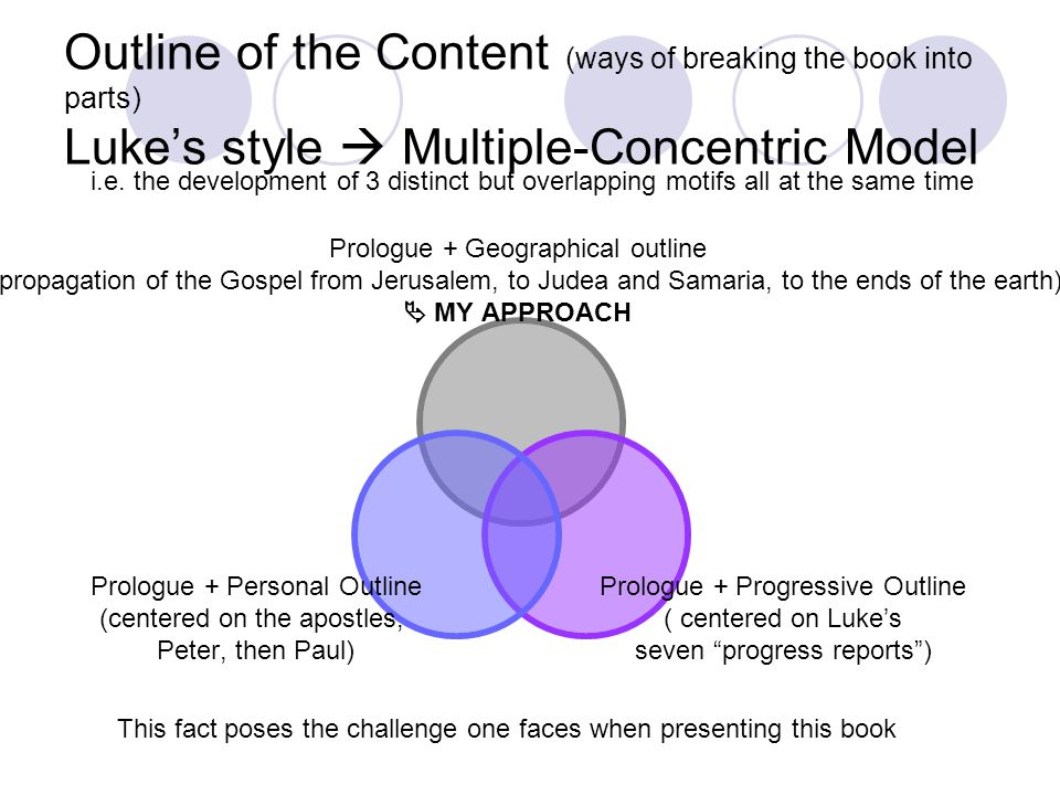 Outline of the Content (ways of breaking the book into parts) Luke's style  Multiple-Concentric Model