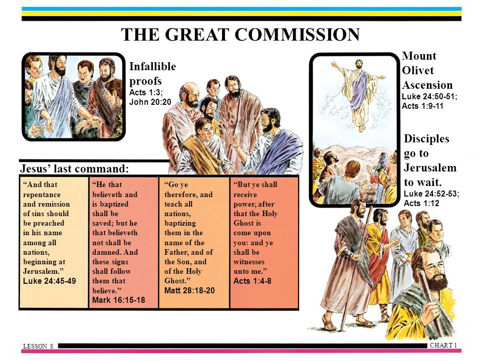 THE GREAT COMMISSION Mount Olivet Infallible Ascension proofs