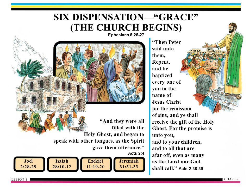 SIX DISPENSATION— GRACE