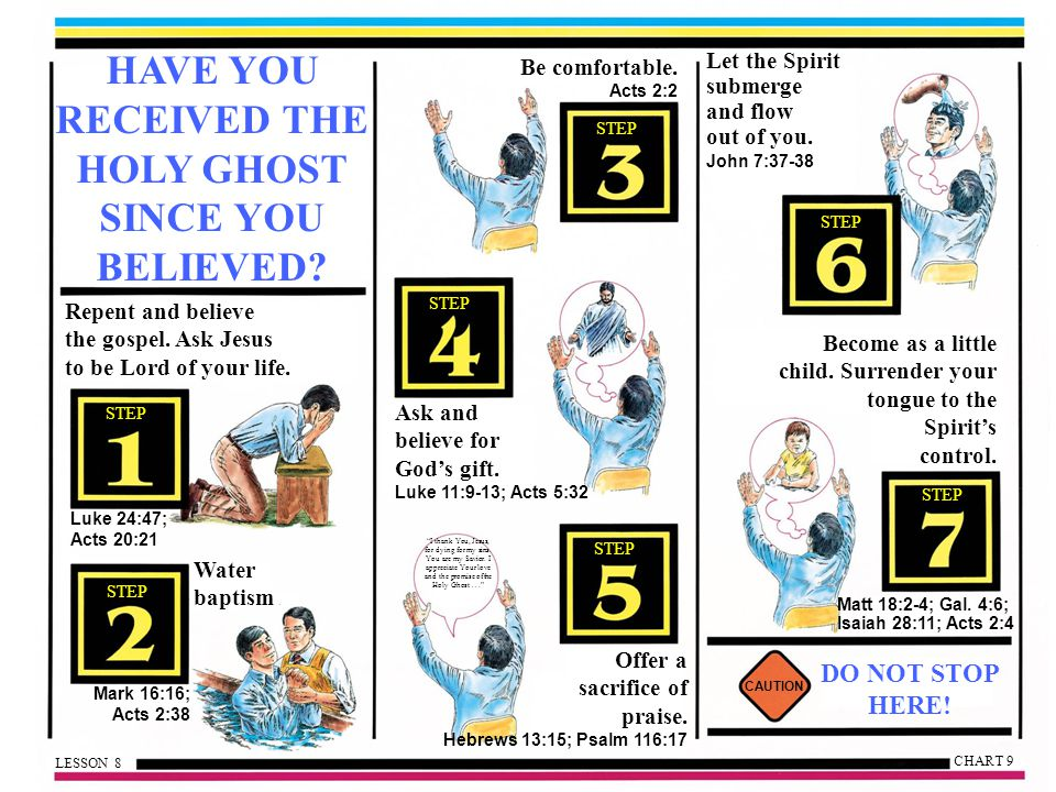 HAVE YOU RECEIVED THE HOLY GHOST SINCE YOU BELIEVED