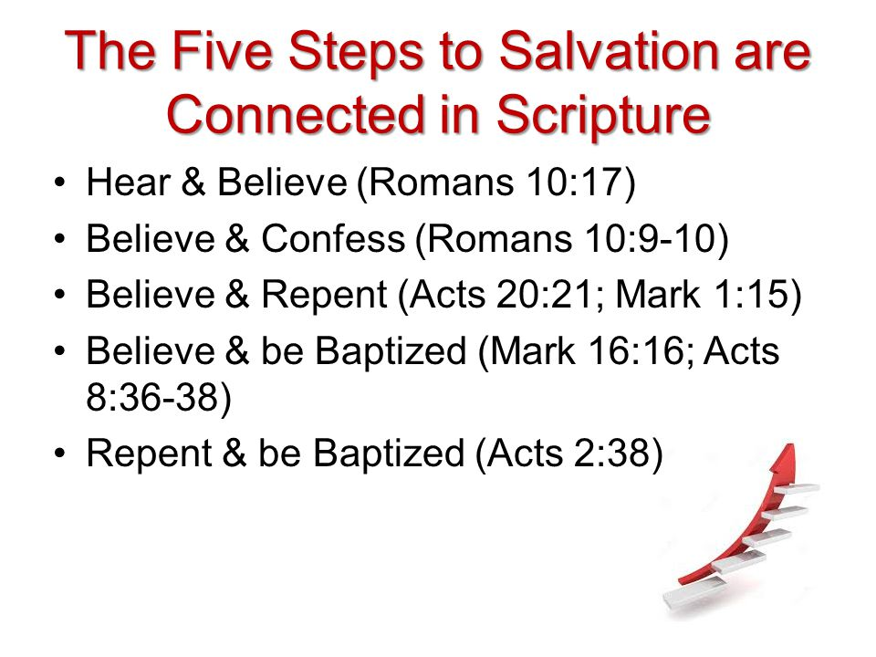The Five Steps to Salvation are Connected in Scripture