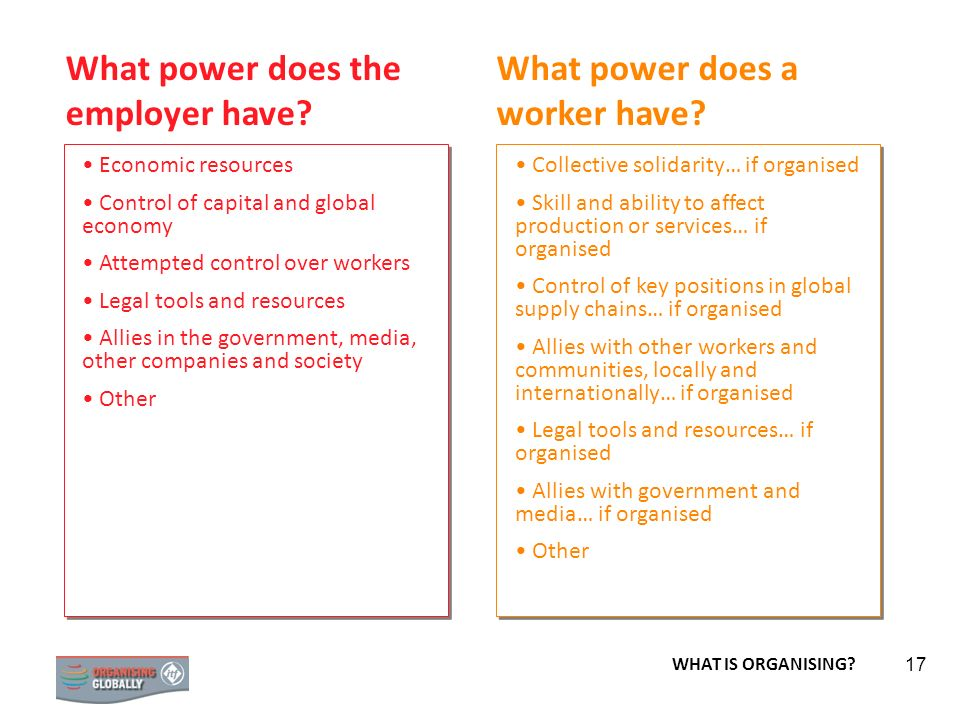 What power does the employer have What power does a worker have