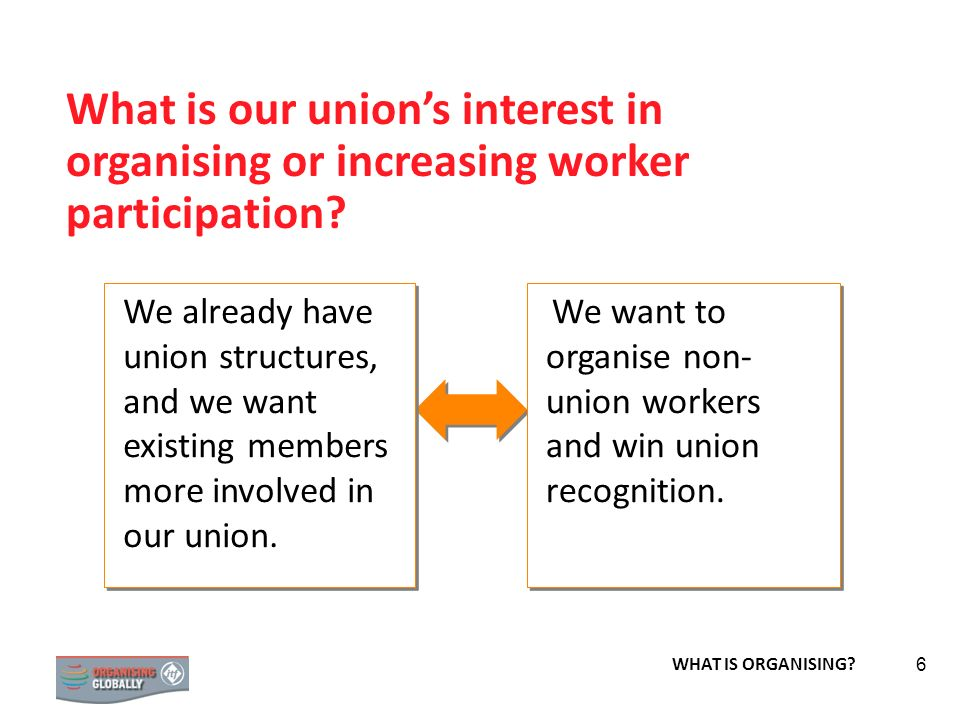 What is our union's interest in organising or increasing worker participation