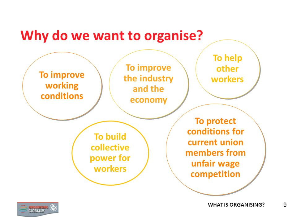 Why do we want to organise