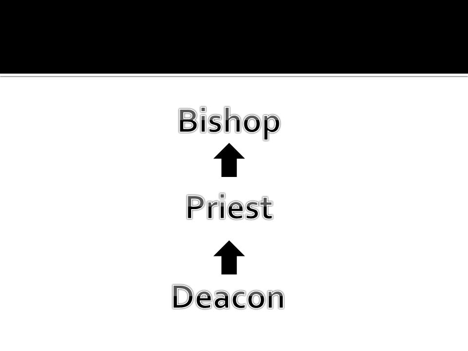 Bishop Priest Deacon