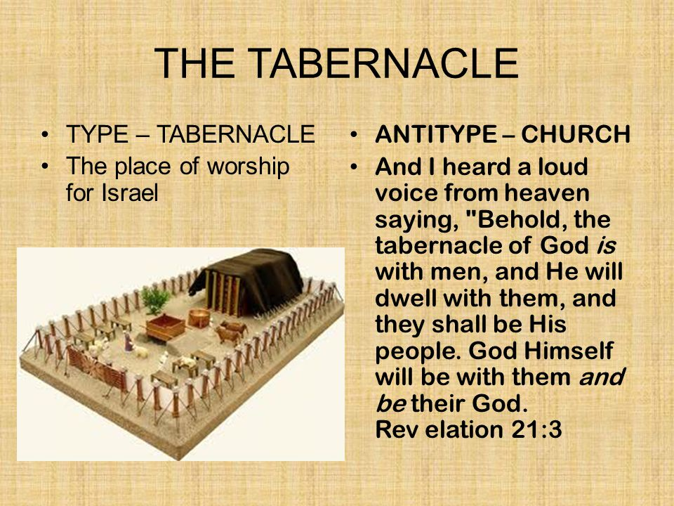 THE TABERNACLE TYPE – TABERNACLE The place of worship for Israel