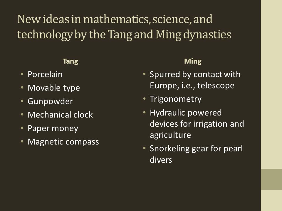 New ideas in mathematics, science, and technology by the Tang and Ming dynasties