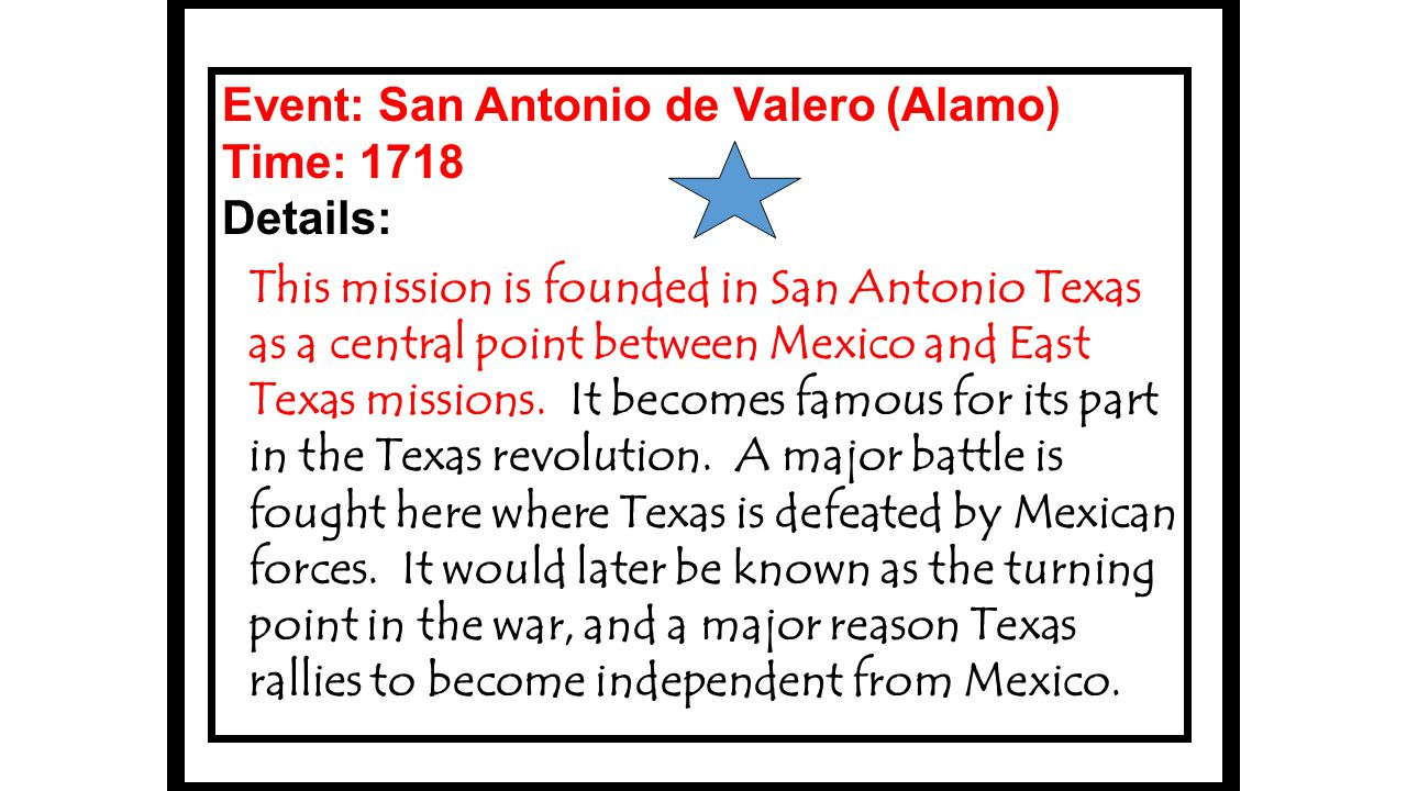 Event: San Antonio de Valero (Alamo)