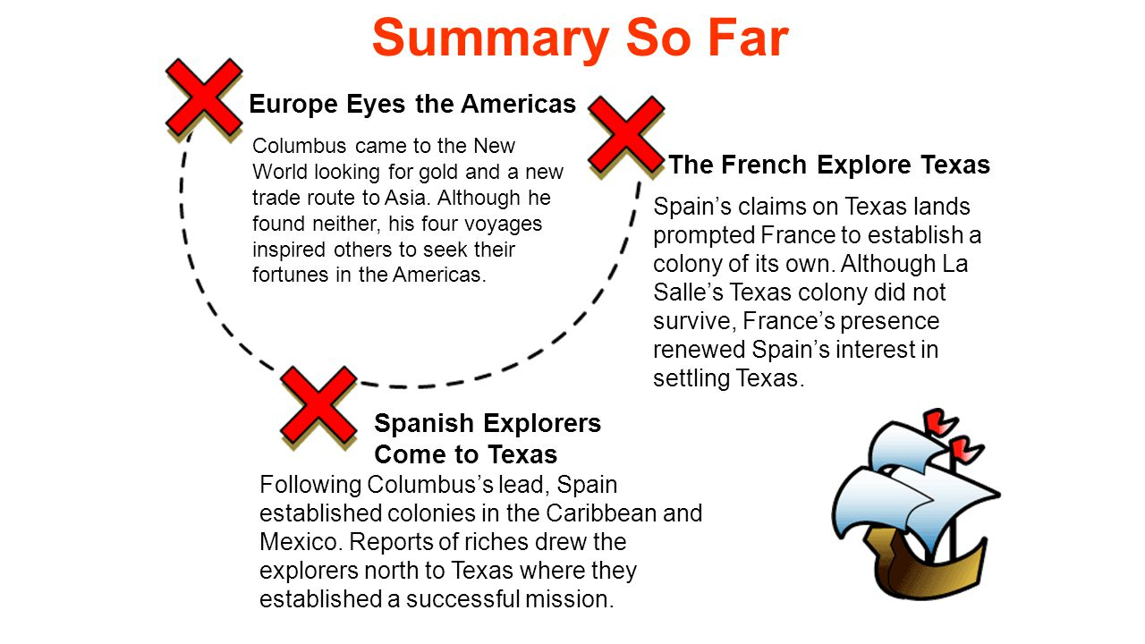 Summary So Far Europe Eyes the Americas The French Explore Texas