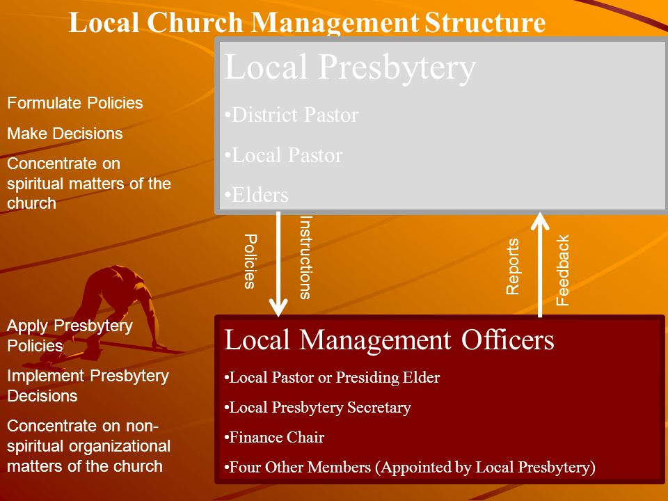 Local Presbytery Local Church Management Structure