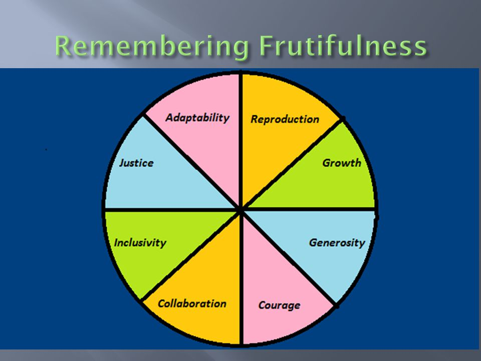 Remembering Frutifulness