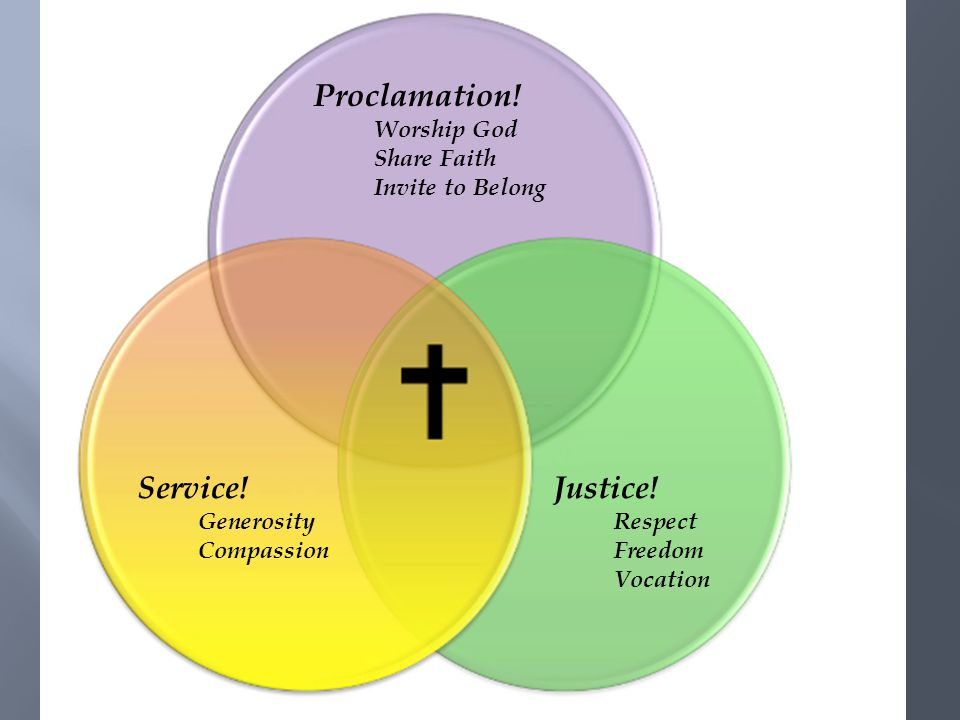 Proclamation! Service! Justice! Worship God Share Faith