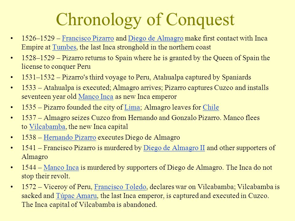 Chronology of Conquest