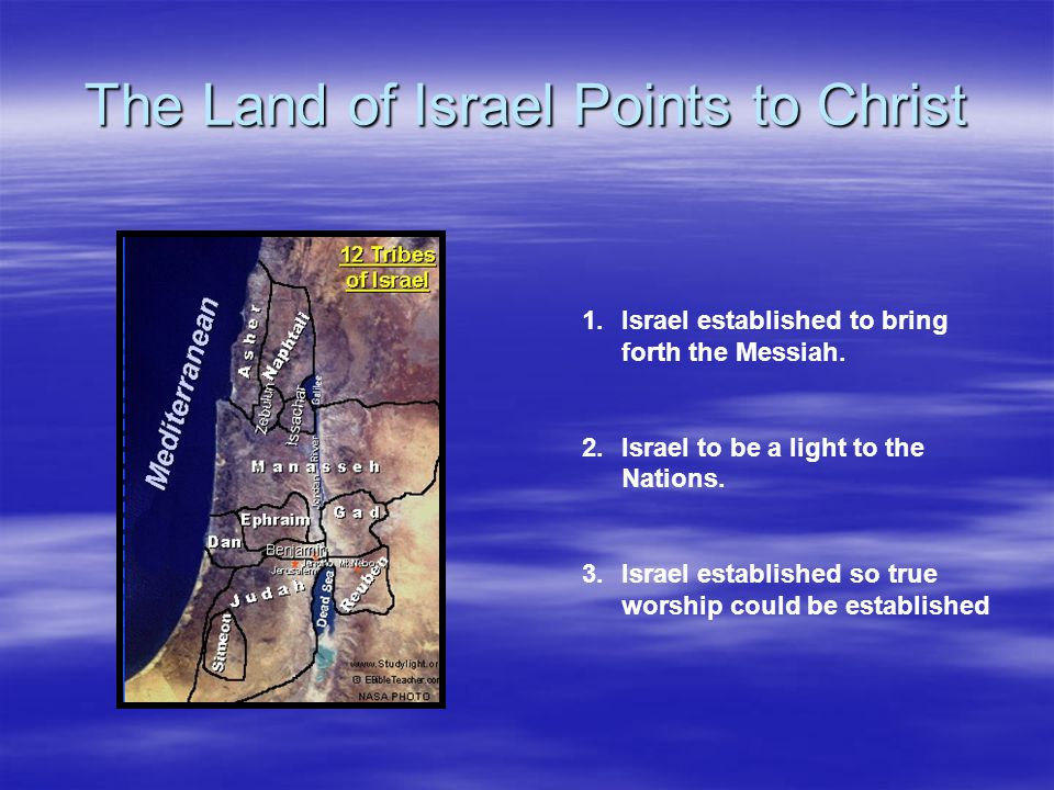 The Land of Israel Points to Christ