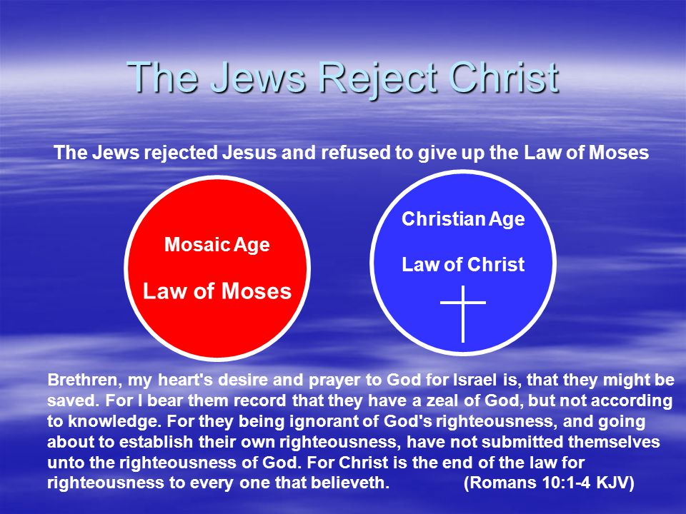 The Jews Reject Christ Law of Moses