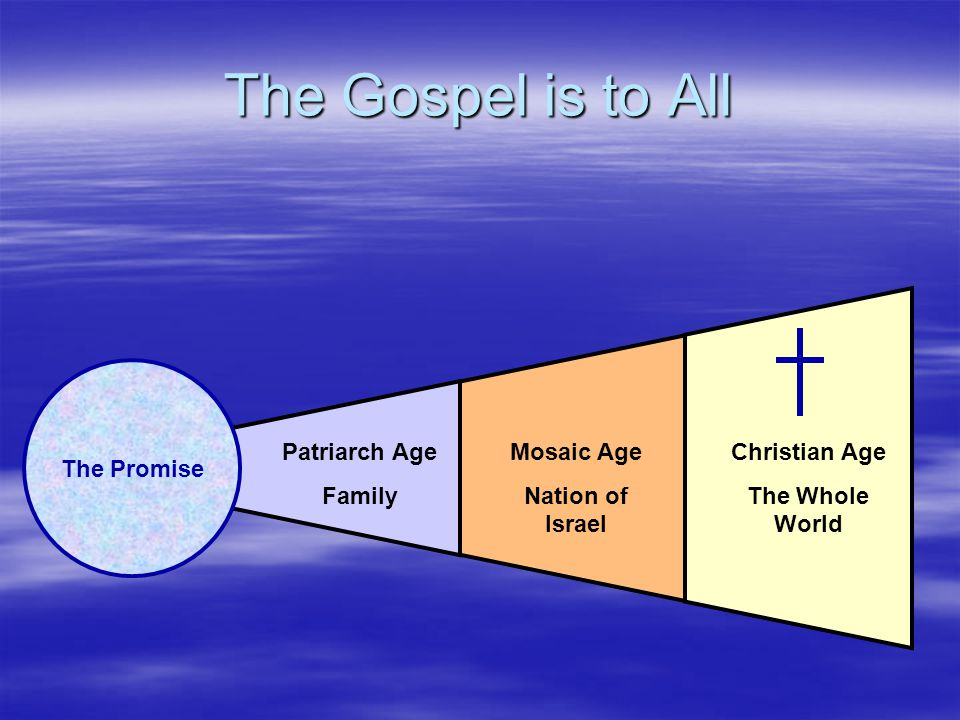 The Gospel is to All The Promise Patriarch Age Family Mosaic Age