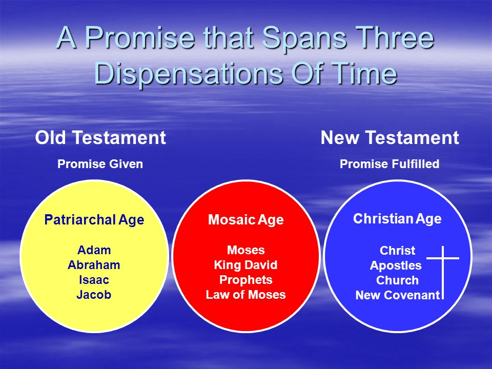 A Promise that Spans Three Dispensations Of Time