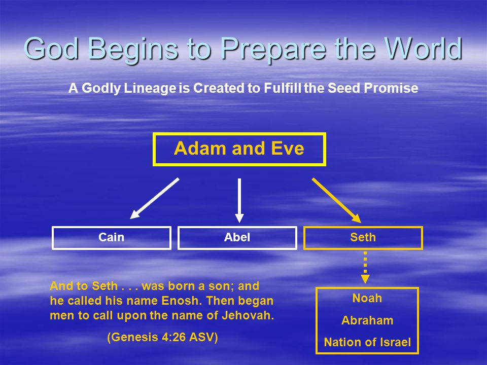 God Begins to Prepare the World