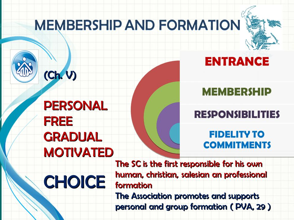 CHOICE MEMBERSHIP AND FORMATION PERSONAL FREE GRADUAL MOTIVATED