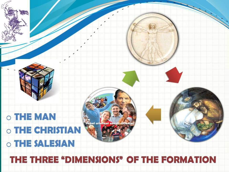 THE THREE dimensions of the formation