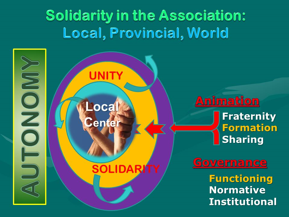 Solidarity in the Association: Local, Provincial, World