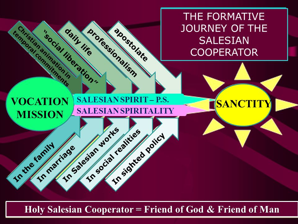 Holy Salesian Cooperator = Friend of God & Friend of Man
