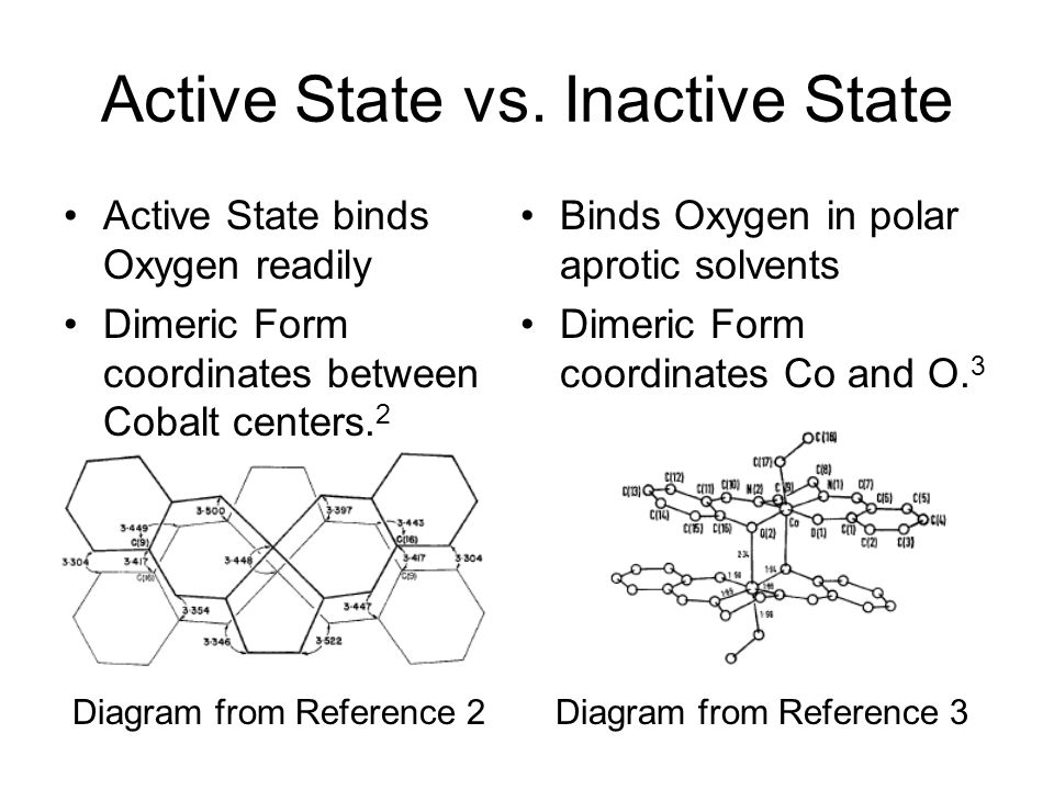 Active State vs. Inactive State