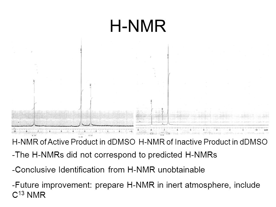 H-NMR -The H-NMRs did not correspond to predicted H-NMRs