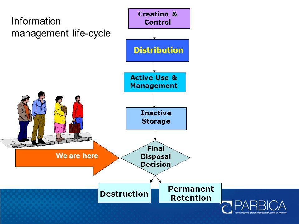 Active Use & Management Final Disposal Decision