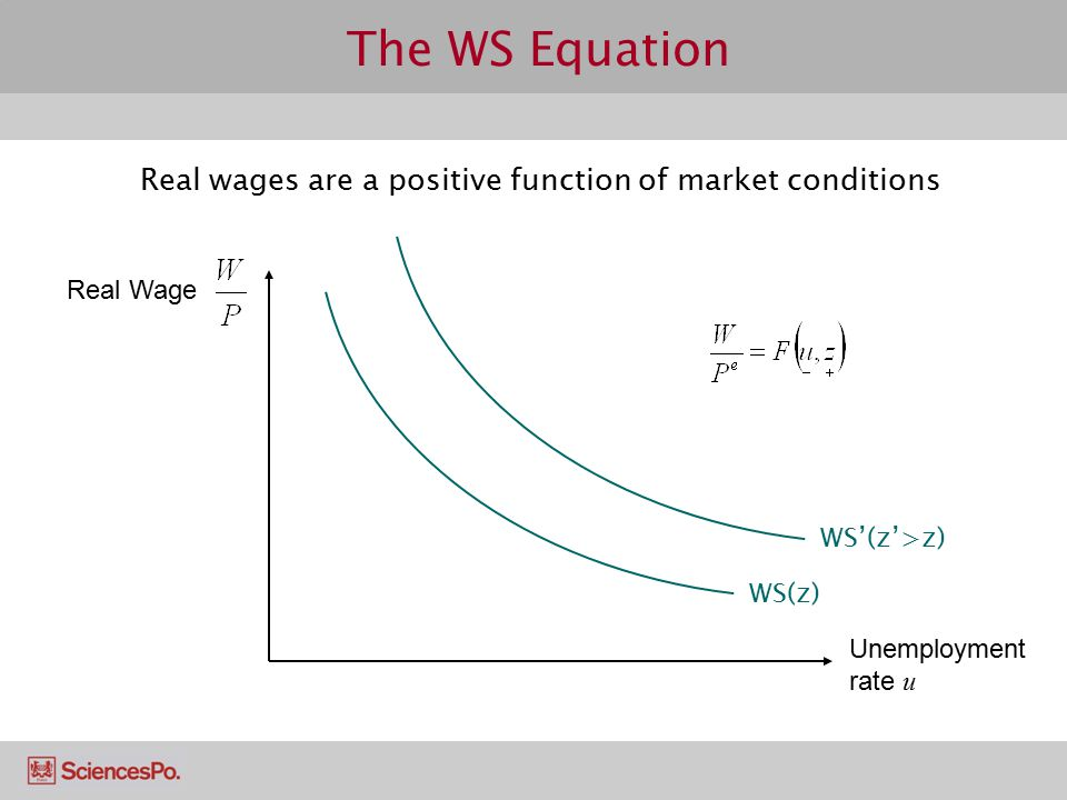Real wages are a positive function of market conditions