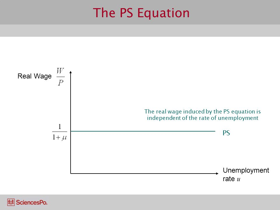 The PS Equation Real Wage PS Unemployment rate u