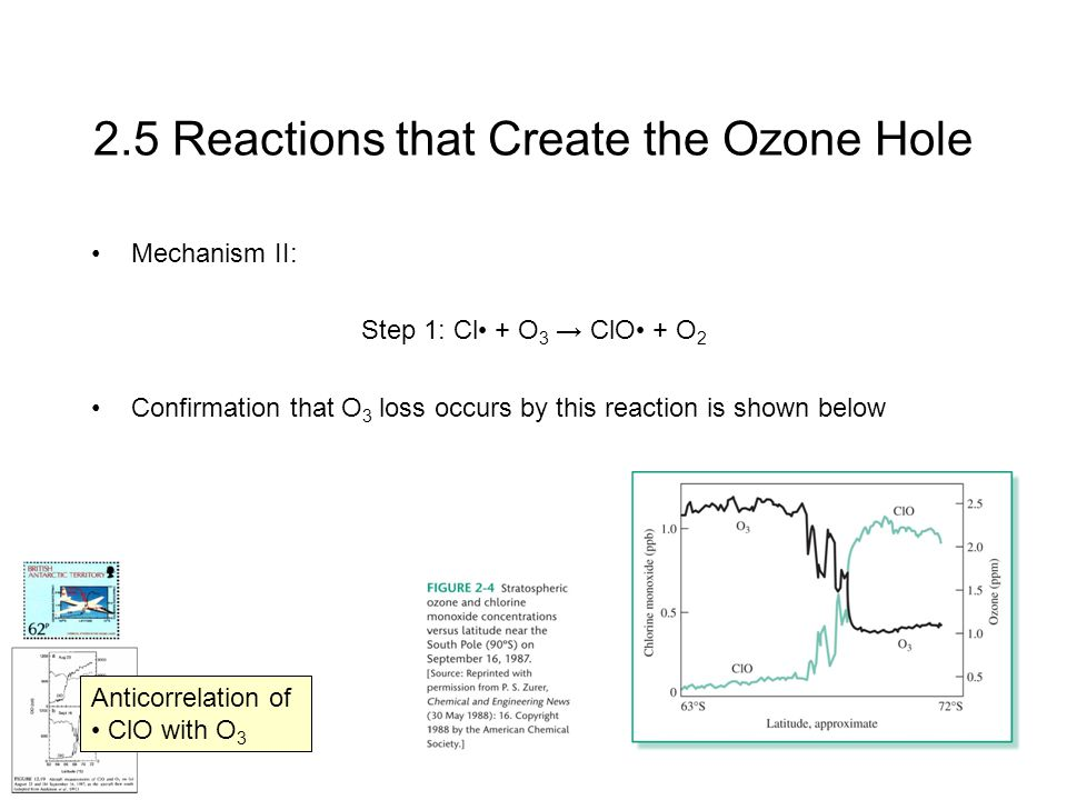 2.5 Reactions that Create the Ozone Hole