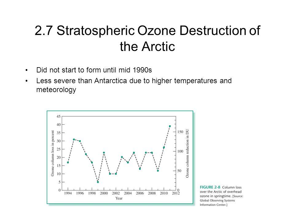 2.7 Stratospheric Ozone Destruction of the Arctic