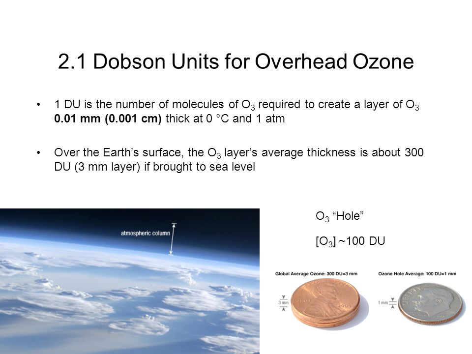 2.1 Dobson Units for Overhead Ozone