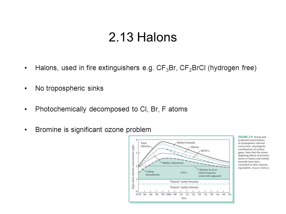 2.13 Halons Halons, used in fire extinguishers e.g. CF3Br, CF2BrCl (hydrogen free) No tropospheric sinks.