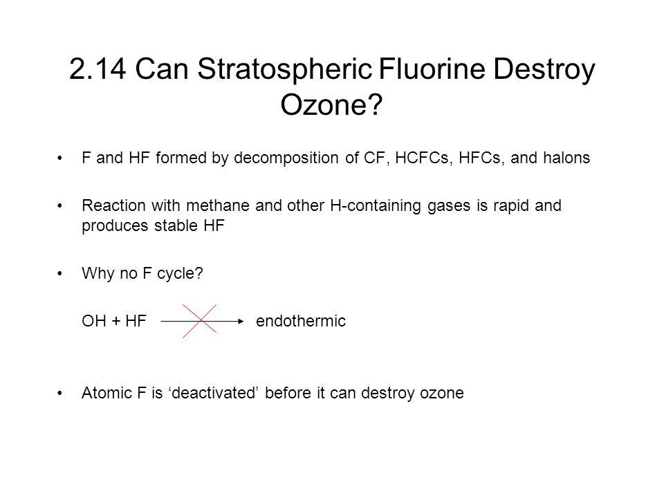 2.14 Can Stratospheric Fluorine Destroy Ozone