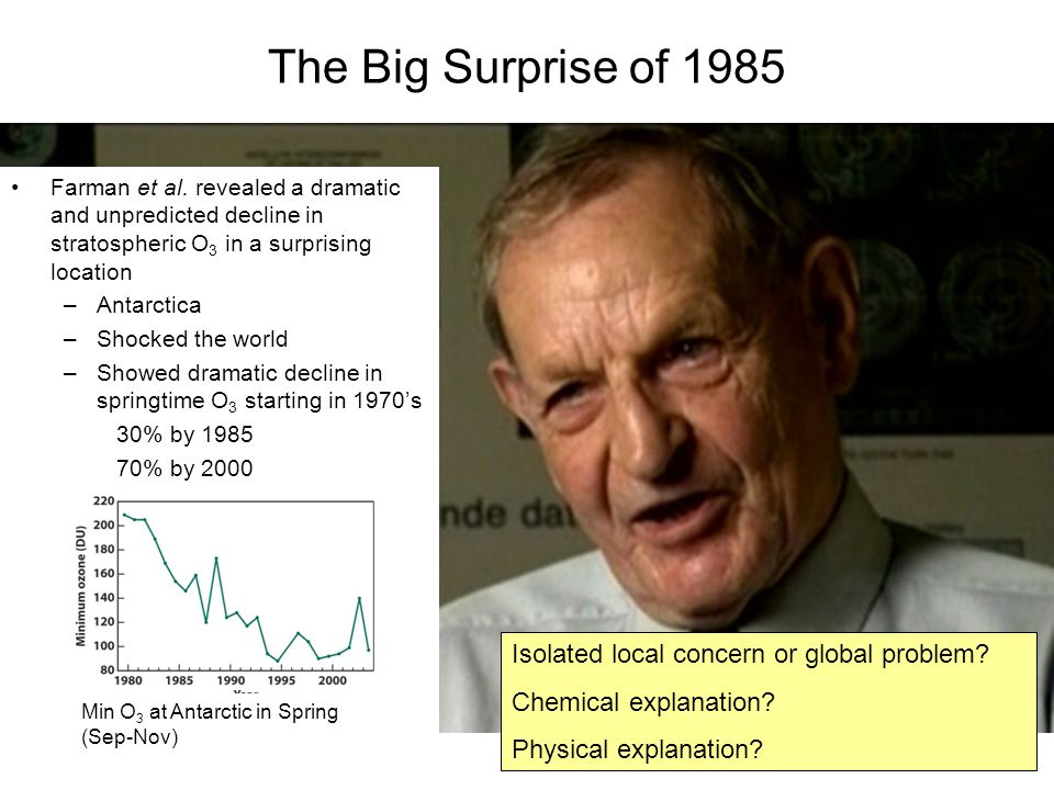 The Big Surprise of 1985 Isolated local concern or global problem