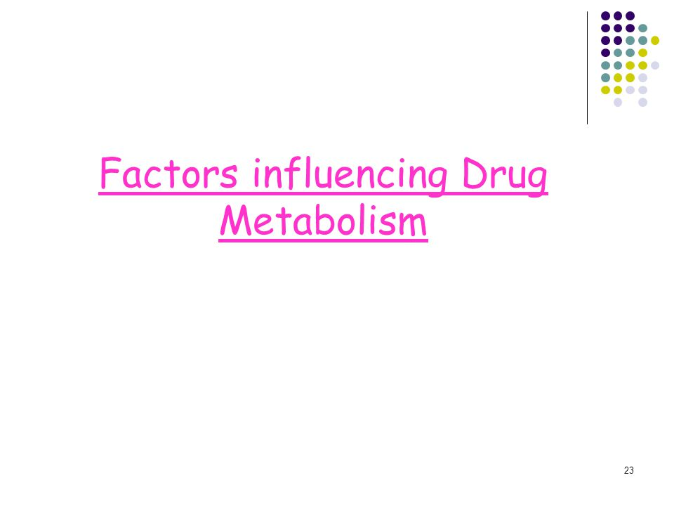 Factors influencing Drug Metabolism
