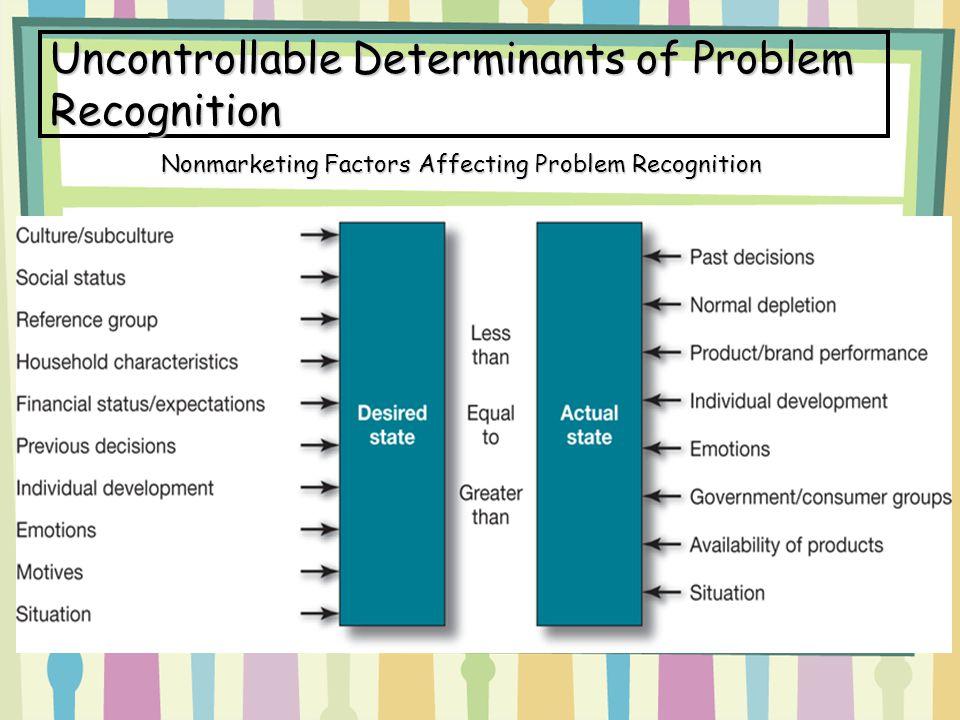 Uncontrollable Determinants of Problem Recognition