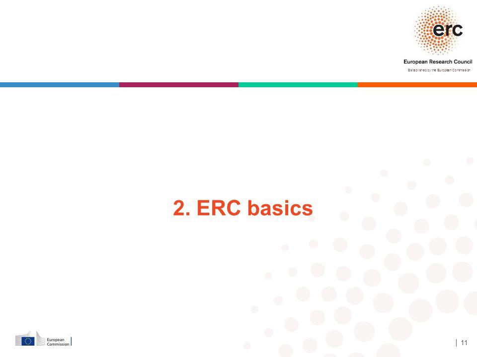 2. ERC basics 44, 39 y 17 Antes 40, 35, 15, 10 │ 11