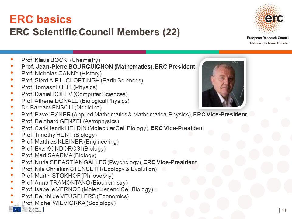 ERC basics ERC Scientific Council Members (22)