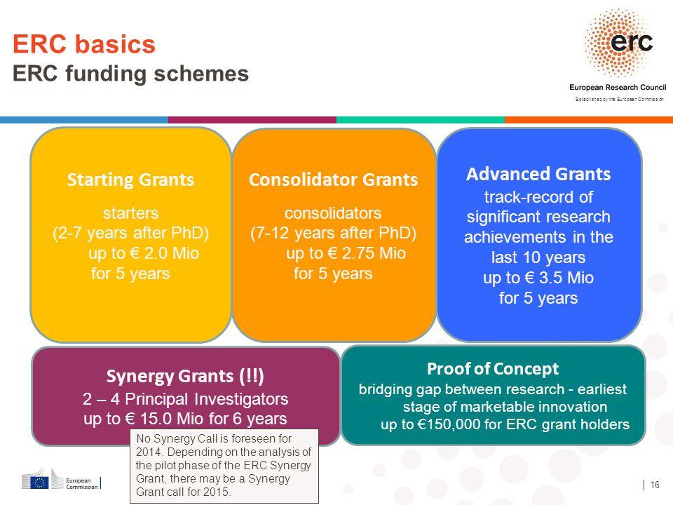 ERC basics ERC funding schemes