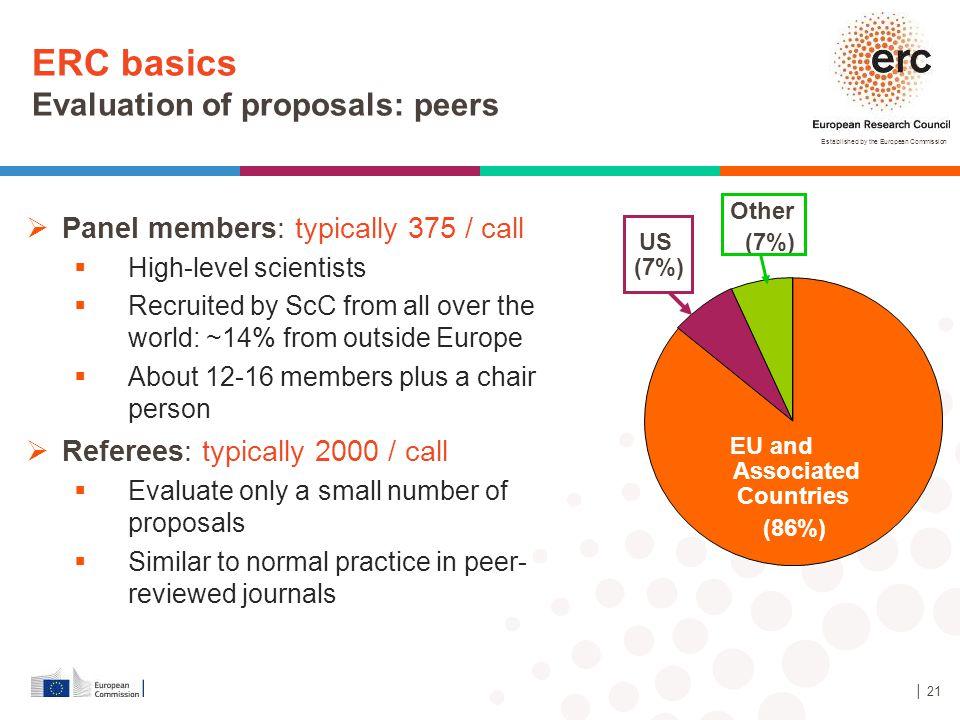 ERC basics Evaluation of proposals: peers
